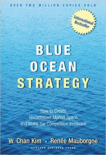 Blue Ocean Strategy Book Review Roseanna Sunley